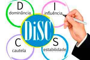 Introdução à metodologia DISC