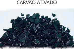 Produção de Carvão Vegetal