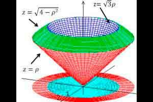 Introdução ao Cálculo Diferencial e Integral III